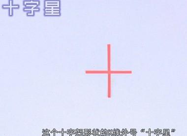 股德老师炒股视频教学--认识K线(上)