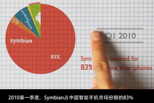 指尖上的中国